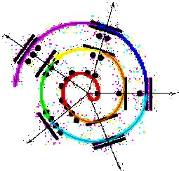 tonosespiral