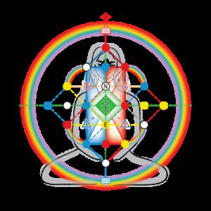 vulom-meditation