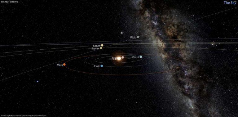 Eclipse solaire, fin du Tzolkin et solstice